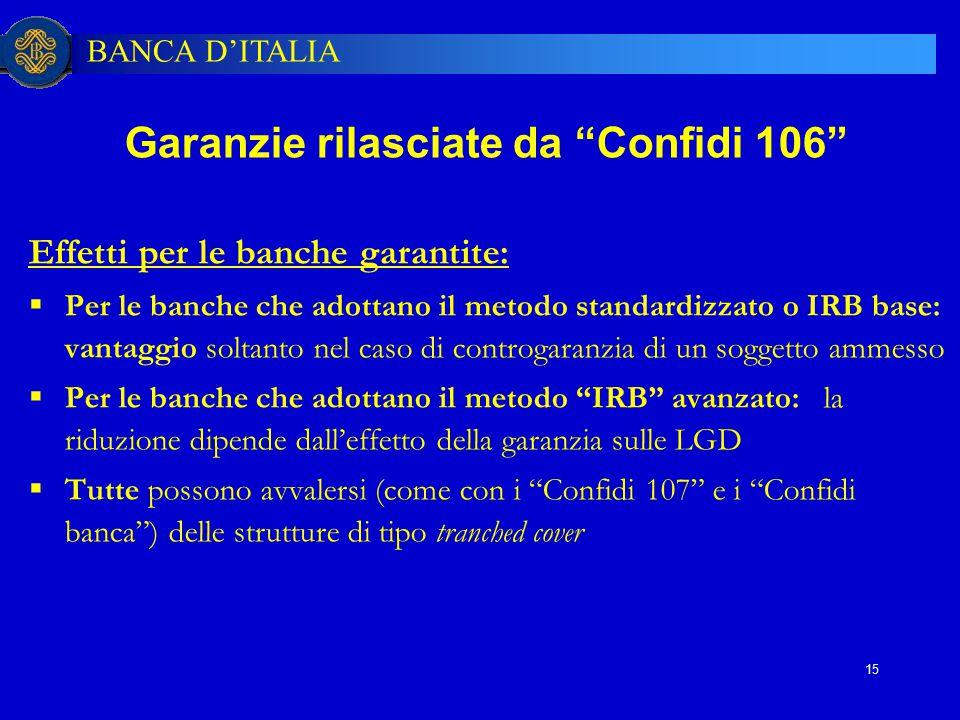 """BANCA D'ITALIA 15 Garanzie rilasciate da """"Confidi 106"""" Effetti per le banche garantite:  Per le banche che adottano il metodo standardizzato o IRB ba"""