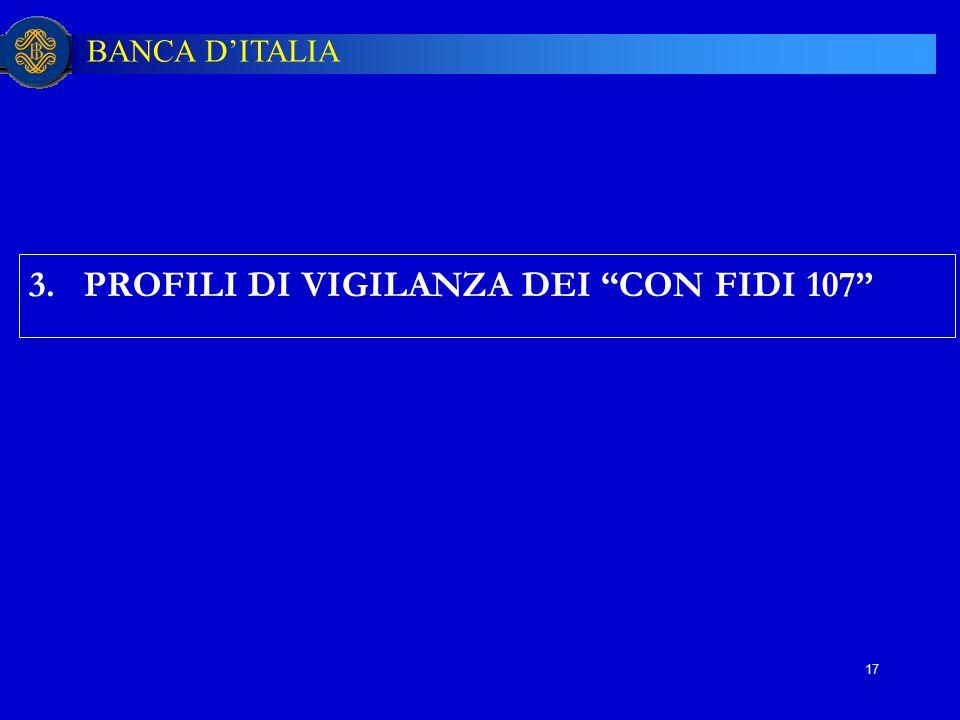 """BANCA D'ITALIA 17 3. PROFILI DI VIGILANZA DEI """"CON FIDI 107"""""""