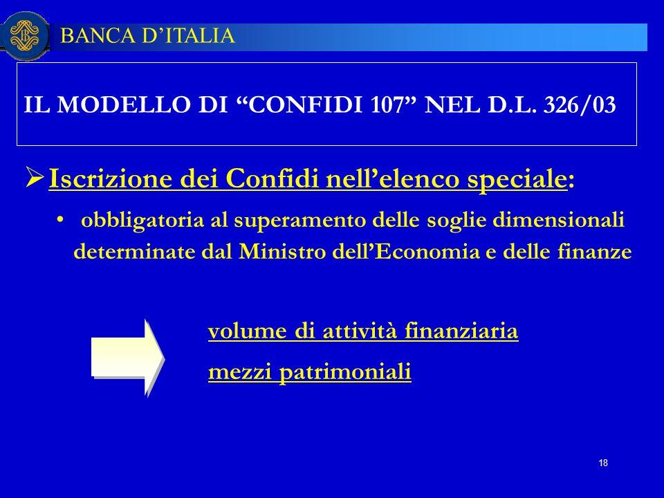 """BANCA D'ITALIA 18 IL MODELLO DI """"CONFIDI 107"""" NEL D.L. 326/03  Iscrizione dei Confidi nell'elenco speciale: obbligatoria al superamento delle soglie"""