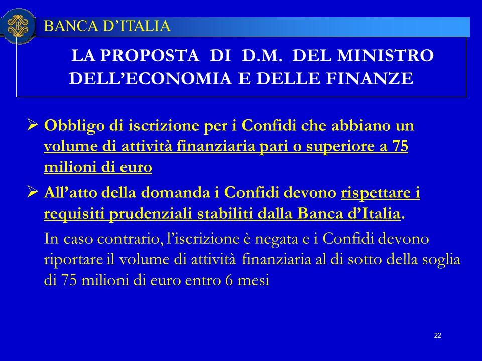 BANCA D'ITALIA 22 LA PROPOSTA DI D.M. DEL MINISTRO DELL'ECONOMIA E DELLE FINANZE  Obbligo di iscrizione per i Confidi che abbiano un volume di attivi