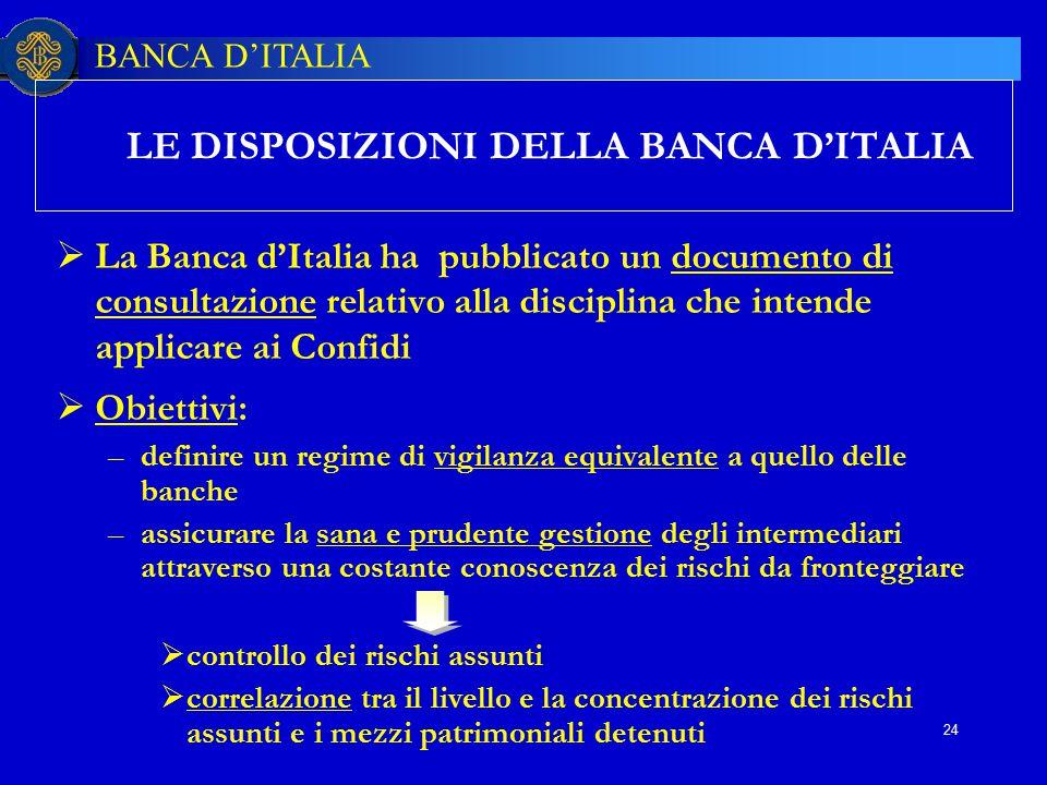BANCA D'ITALIA 24 LE DISPOSIZIONI DELLA BANCA D'ITALIA  La Banca d'Italia ha pubblicato un documento di consultazione relativo alla disciplina che in