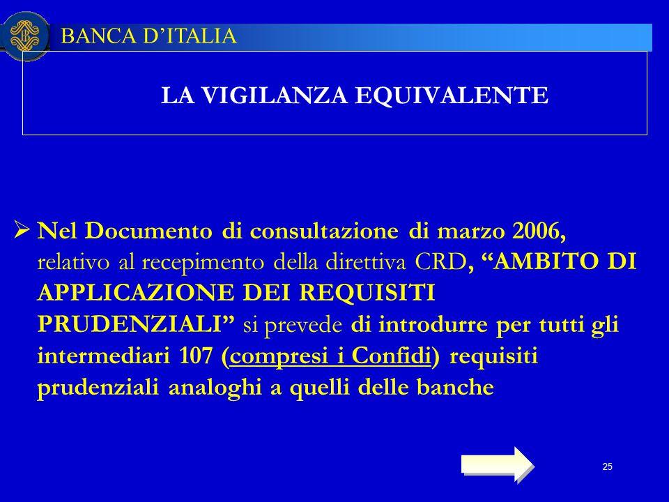 """BANCA D'ITALIA 25  Nel Documento di consultazione di marzo 2006, relativo al recepimento della direttiva CRD, """"AMBITO DI APPLICAZIONE DEI REQUISITI P"""