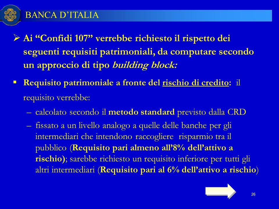 """BANCA D'ITALIA 26  Ai """"Confidi 107"""" verrebbe richiesto il rispetto dei seguenti requisiti patrimoniali, da computare secondo un approccio di tipo bui"""
