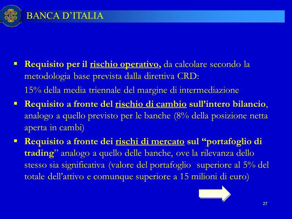 BANCA D'ITALIA 27  Requisito per il rischio operativo, da calcolare secondo la metodologia base prevista dalla direttiva CRD: 15% della media trienna