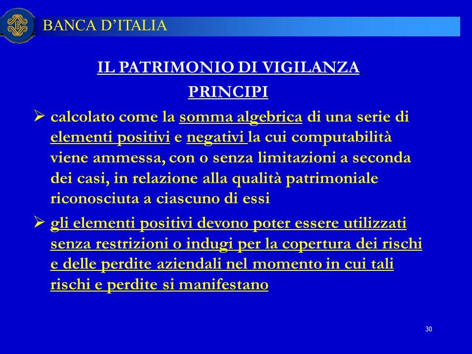 BANCA D'ITALIA 30 IL PATRIMONIO DI VIGILANZA PRINCIPI  calcolato come la somma algebrica di una serie di elementi positivi e negativi la cui computab