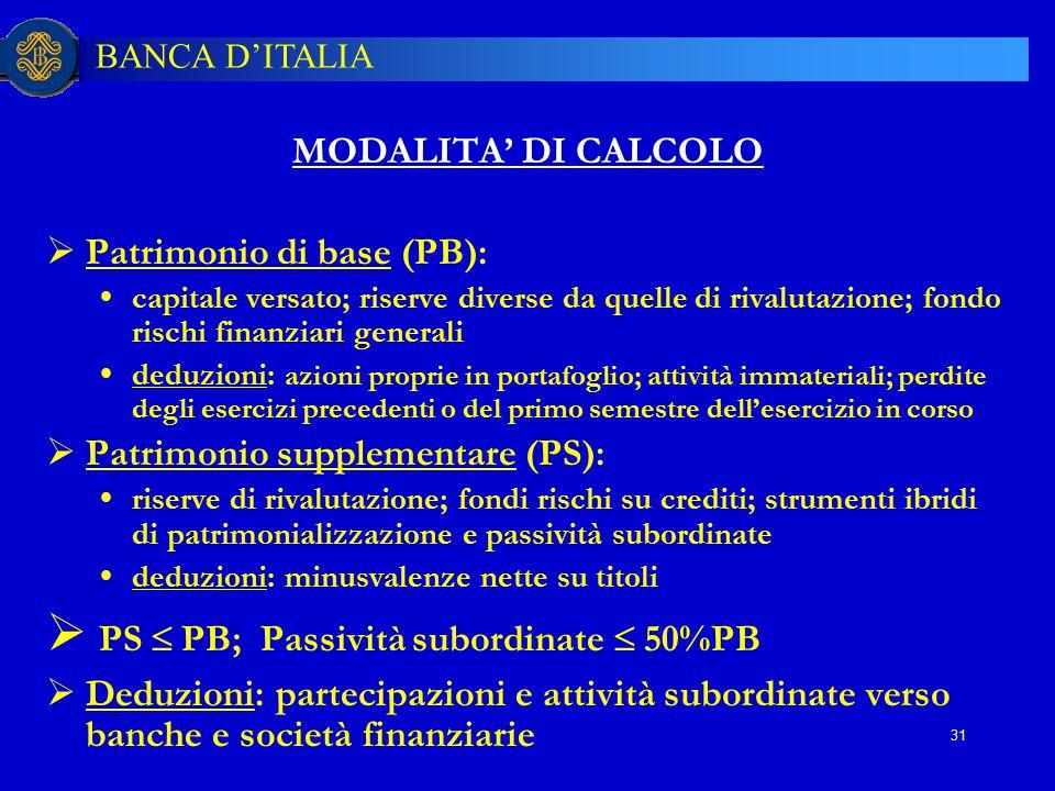 BANCA D'ITALIA 31 MODALITA' DI CALCOLO  Patrimonio di base (PB):  capitale versato; riserve diverse da quelle di rivalutazione; fondo rischi finanzi