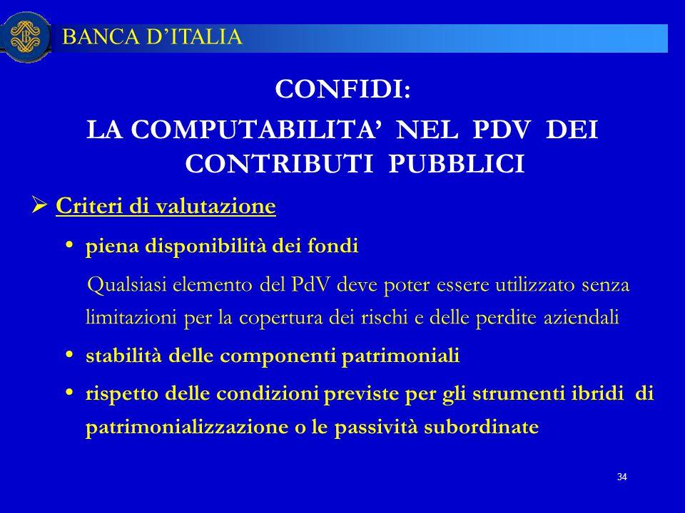 BANCA D'ITALIA 34 CONFIDI: LA COMPUTABILITA' NEL PDV DEI CONTRIBUTI PUBBLICI  Criteri di valutazione  piena disponibilità dei fondi Qualsiasi elemen