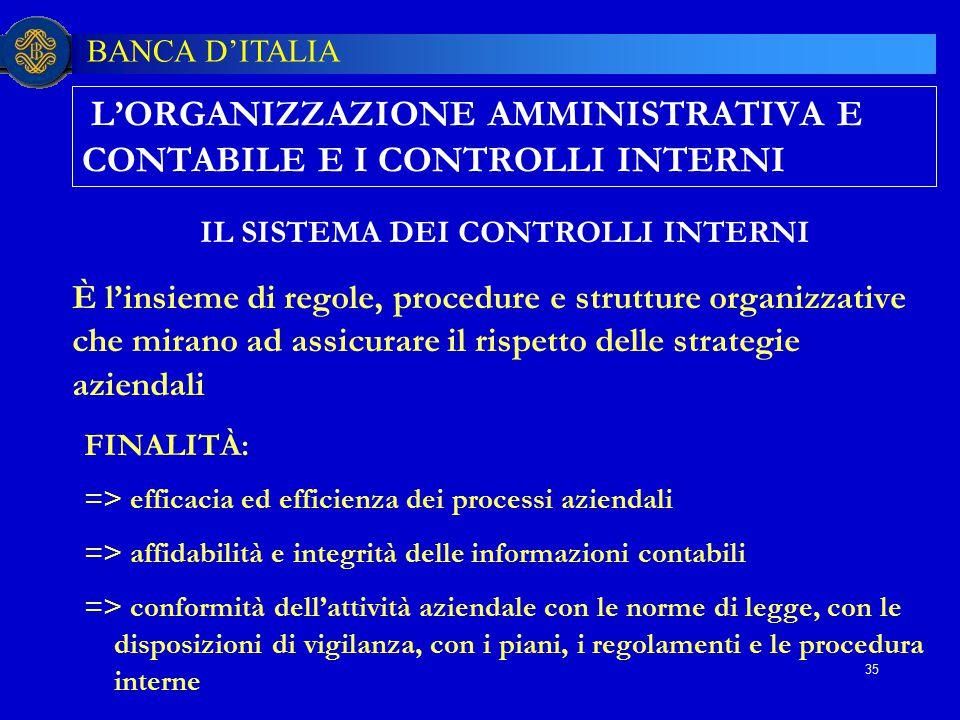 BANCA D'ITALIA 35 L'ORGANIZZAZIONE AMMINISTRATIVA E CONTABILE E I CONTROLLI INTERNI IL SISTEMA DEI CONTROLLI INTERNI È l'insieme di regole, procedure
