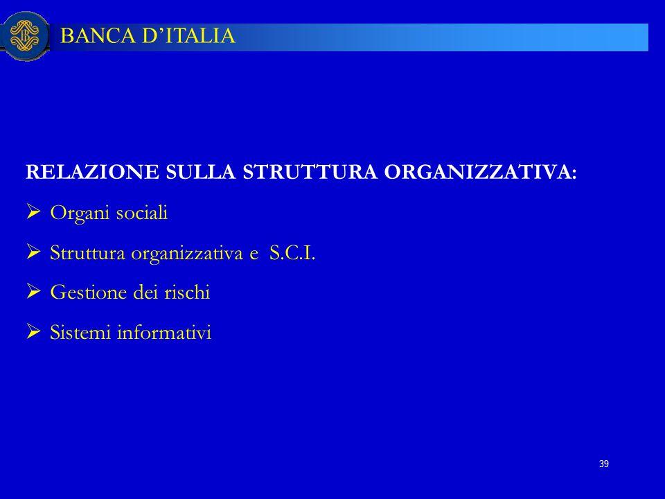 BANCA D'ITALIA 39 RELAZIONE SULLA STRUTTURA ORGANIZZATIVA:  Organi sociali  Struttura organizzativa e S.C.I.  Gestione dei rischi  Sistemi informa