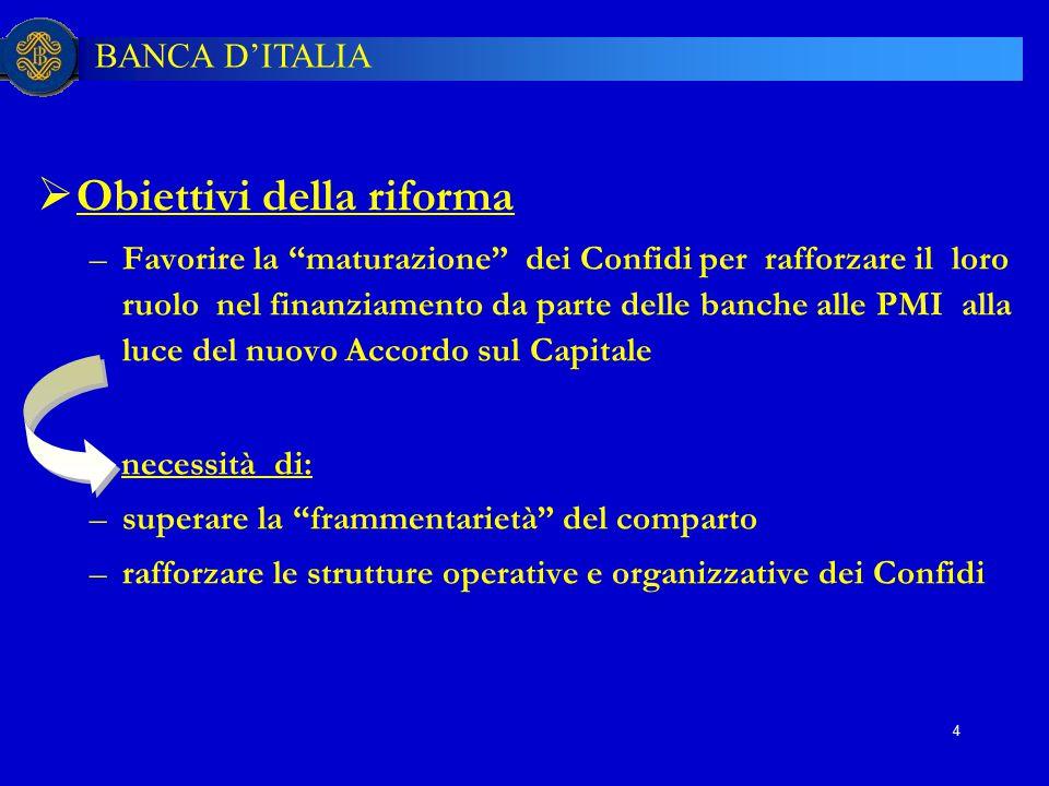 """BANCA D'ITALIA 4  Obiettivi della riforma –Favorire la """"maturazione"""" dei Confidi per rafforzare il loro ruolo nel finanziamento da parte delle banche"""