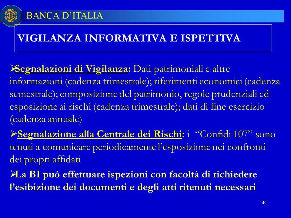 BANCA D'ITALIA 40 VIGILANZA INFORMATIVA E ISPETTIVA  Segnalazioni di Vigilanza: Dati patrimoniali e altre informazioni (cadenza trimestrale); riferim