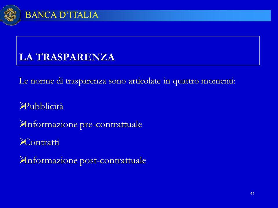 BANCA D'ITALIA 41 LA TRASPARENZA Le norme di trasparenza sono articolate in quattro momenti:  Pubblicità  Informazione pre-contrattuale  Contratti