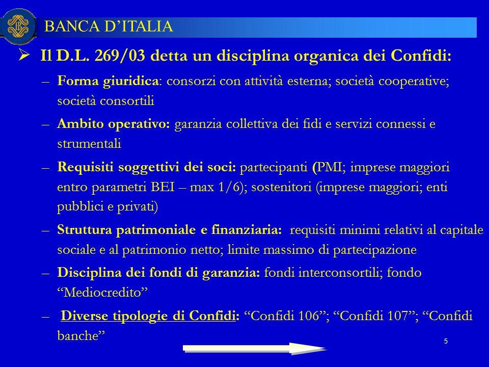 BANCA D'ITALIA 5  Il D.L. 269/03 detta un disciplina organica dei Confidi: –Forma giuridica: consorzi con attività esterna; società cooperative; soci