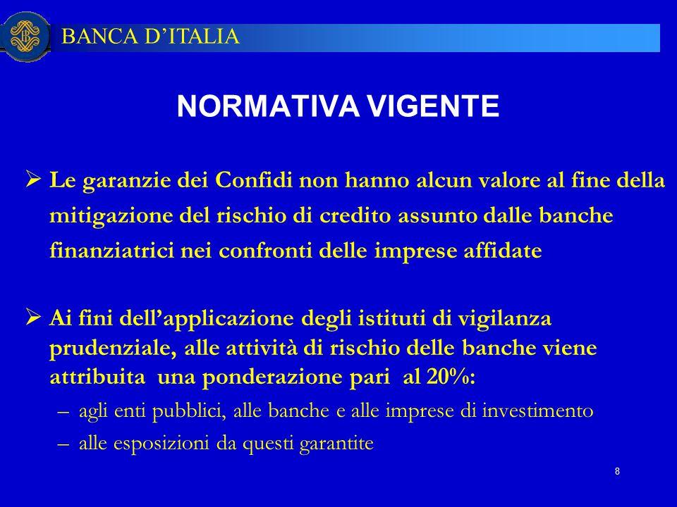 BANCA D'ITALIA 8  Le garanzie dei Confidi non hanno alcun valore al fine della mitigazione del rischio di credito assunto dalle banche finanziatrici
