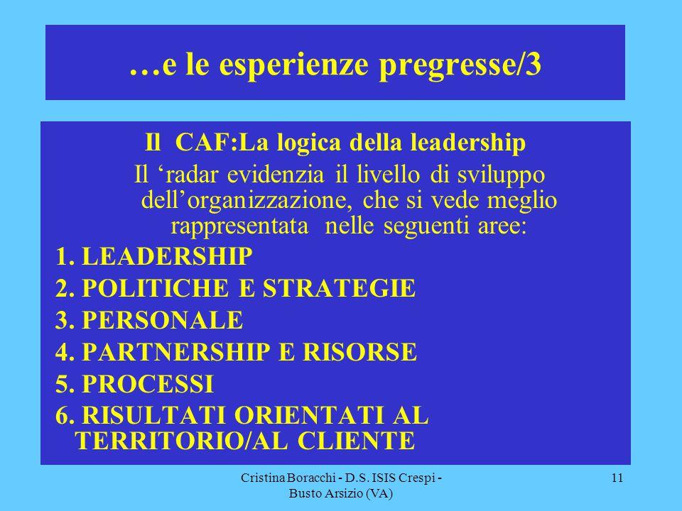 Cristina Boracchi - D.S. ISIS Crespi - Busto Arsizio (VA) 11 …e le esperienze pregresse/3 Il CAF:La logica della leadership Il 'radar evidenzia il liv