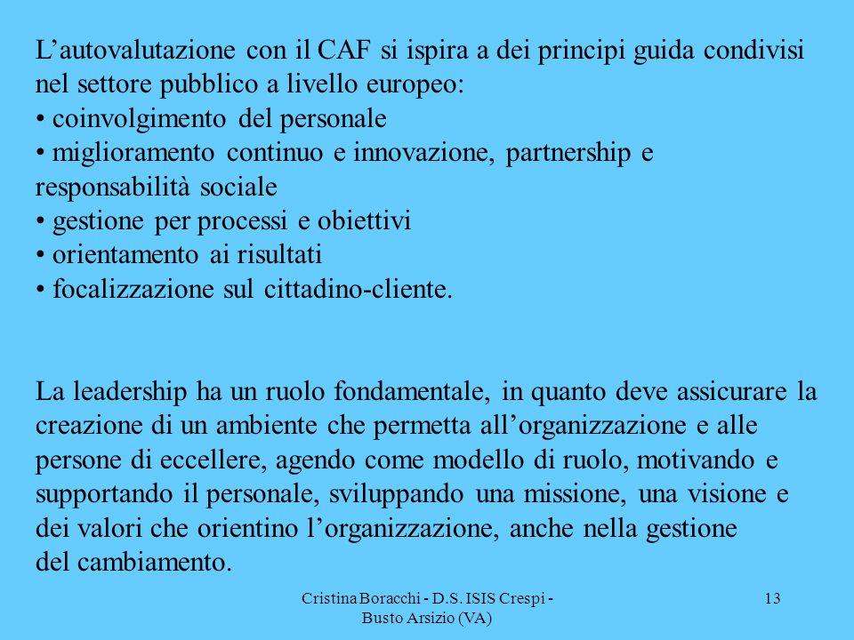 Cristina Boracchi - D.S. ISIS Crespi - Busto Arsizio (VA) 13 L'autovalutazione con il CAF si ispira a dei principi guida condivisi nel settore pubblic