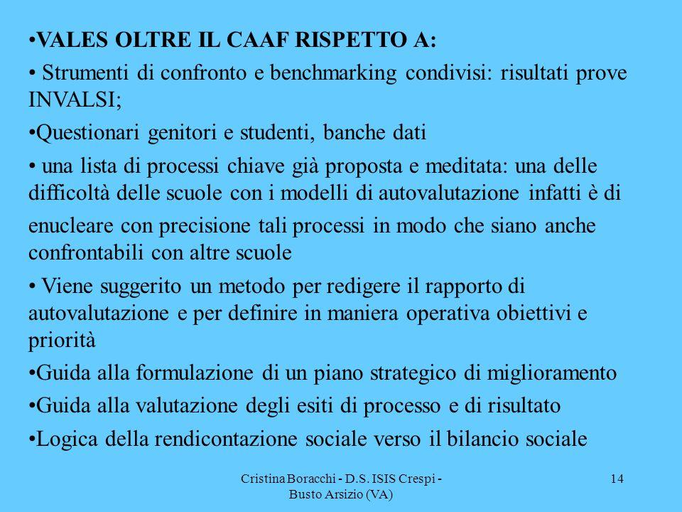 Cristina Boracchi - D.S. ISIS Crespi - Busto Arsizio (VA) 14 VALES OLTRE IL CAAF RISPETTO A: Strumenti di confronto e benchmarking condivisi: risultat