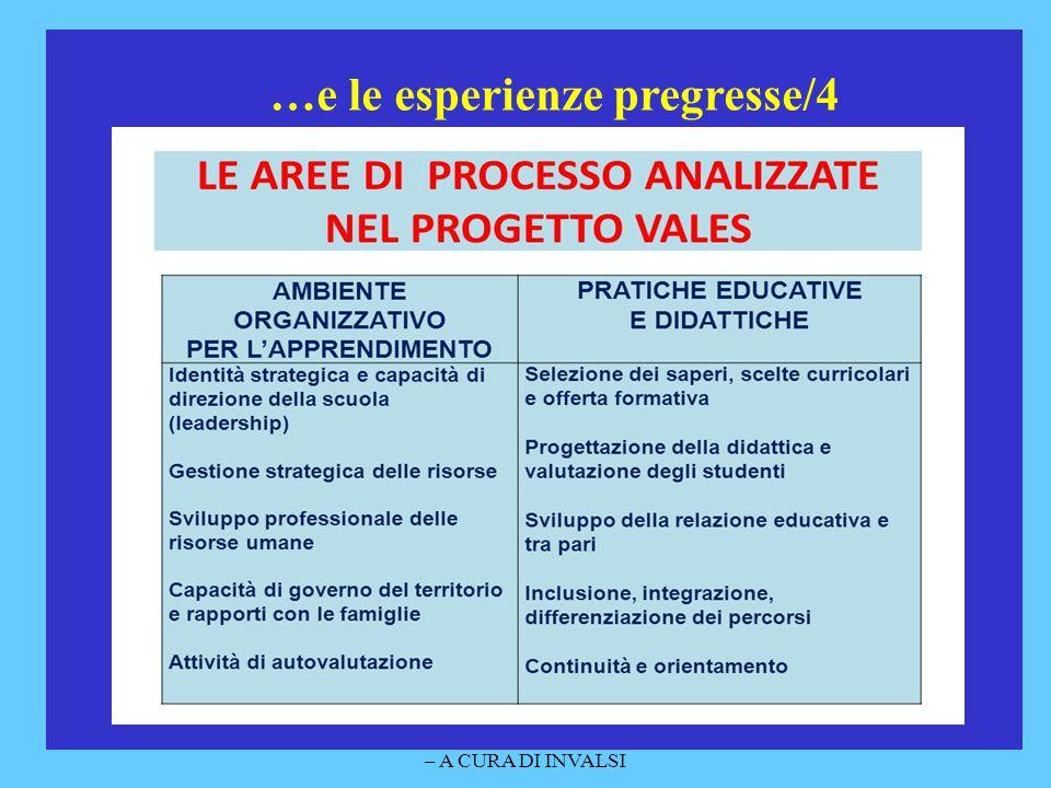Cristina Boracchi - D.S. ISIS Crespi – A CURA DI INVALSI 15 A …e le esperienze pregresse/4