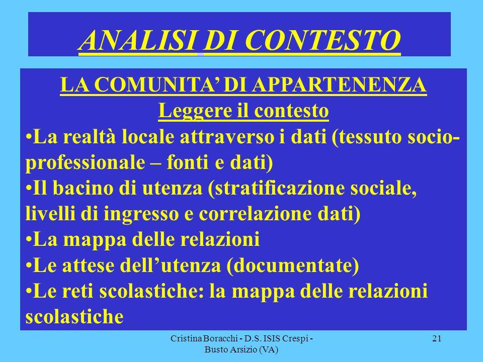 Cristina Boracchi - D.S. ISIS Crespi - Busto Arsizio (VA) 21 ANALISI DI CONTESTO LA COMUNITA' DI APPARTENENZA Leggere il contesto La realtà locale att
