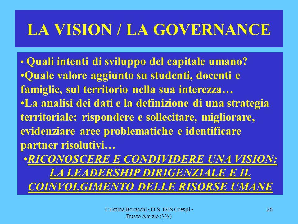 Cristina Boracchi - D.S. ISIS Crespi - Busto Arsizio (VA) 26 LA VISION / LA GOVERNANCE Quali intenti di sviluppo del capitale umano? Quale valore aggi