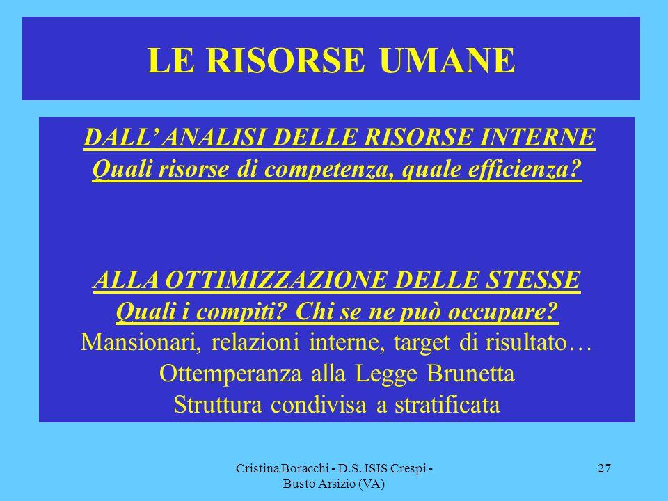 Cristina Boracchi - D.S. ISIS Crespi - Busto Arsizio (VA) 27 LE RISORSE UMANE DALL' ANALISI DELLE RISORSE INTERNE Quali risorse di competenza, quale e