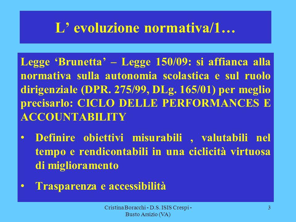 Cristina Boracchi - D.S. ISIS Crespi - Busto Arsizio (VA) 3 L' evoluzione normativa/1… Legge 'Brunetta' – Legge 150/09: si affianca alla normativa sul