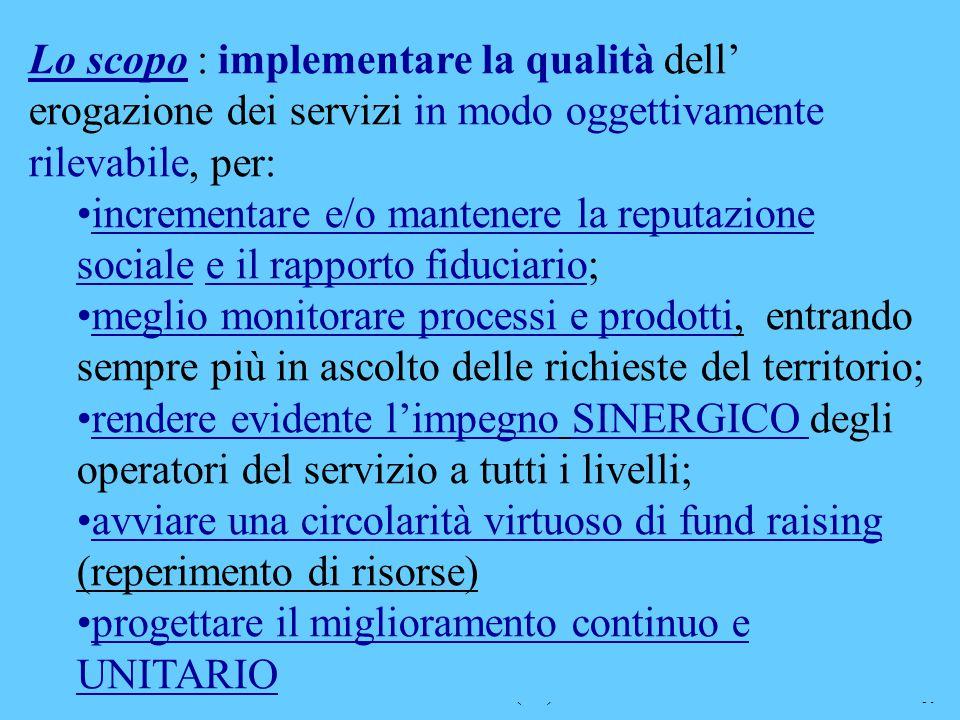 Cristina Boracchi - D.S. ISIS Crespi - Busto Arsizio (VA) 30 Lo scopo : implementare la qualità dell' erogazione dei servizi in modo oggettivamente ri
