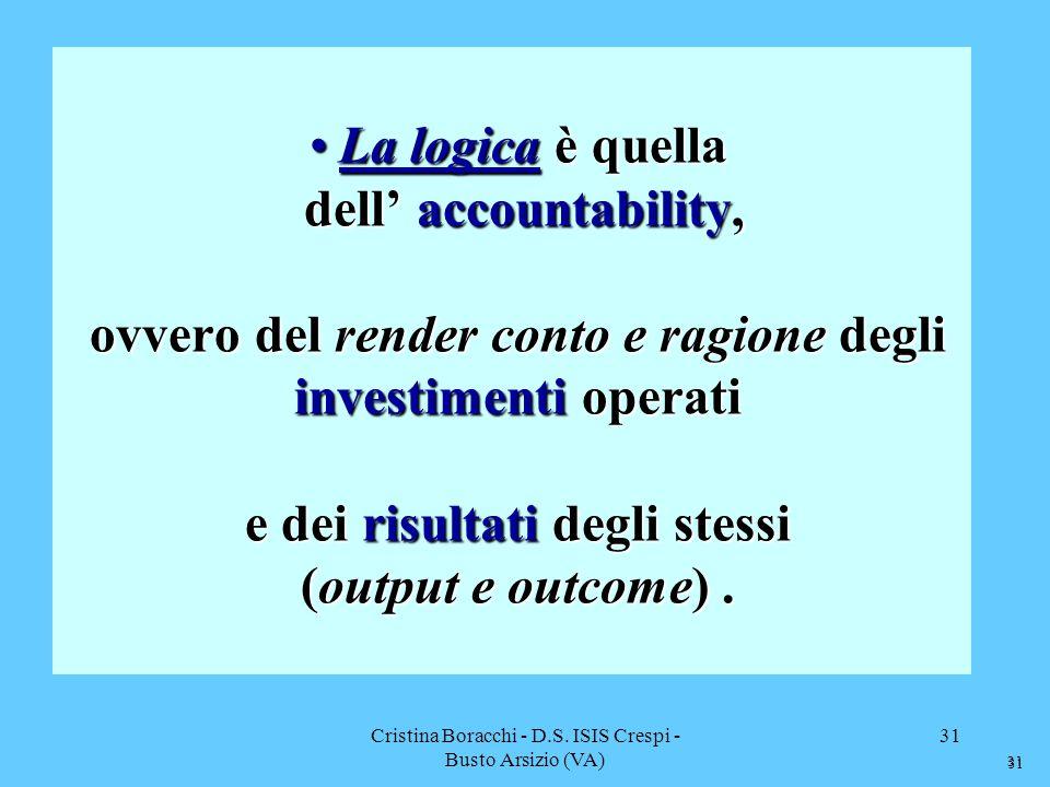 Cristina Boracchi - D.S. ISIS Crespi - Busto Arsizio (VA) 31 La logica è quellaLa logica è quella dell' accountability, dell' accountability, ovvero d