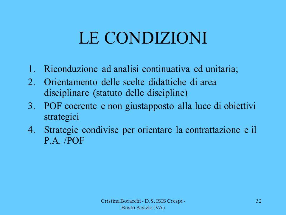 Cristina Boracchi - D.S. ISIS Crespi - Busto Arsizio (VA) 32 LE CONDIZIONI 1.Riconduzione ad analisi continuativa ed unitaria; 2.Orientamento delle sc