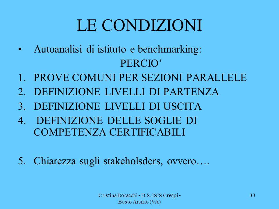 Cristina Boracchi - D.S. ISIS Crespi - Busto Arsizio (VA) 33 LE CONDIZIONI Autoanalisi di istituto e benchmarking: PERCIO' 1.PROVE COMUNI PER SEZIONI