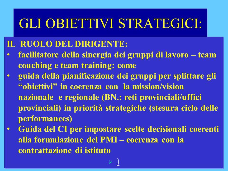 Cristina Boracchi - D.S. ISIS Crespi - Busto Arsizio (VA) 36 GLI OBIETTIVI STRATEGICI: IL RUOLO DEL DIRIGENTE: facilitatore della sinergia dei gruppi