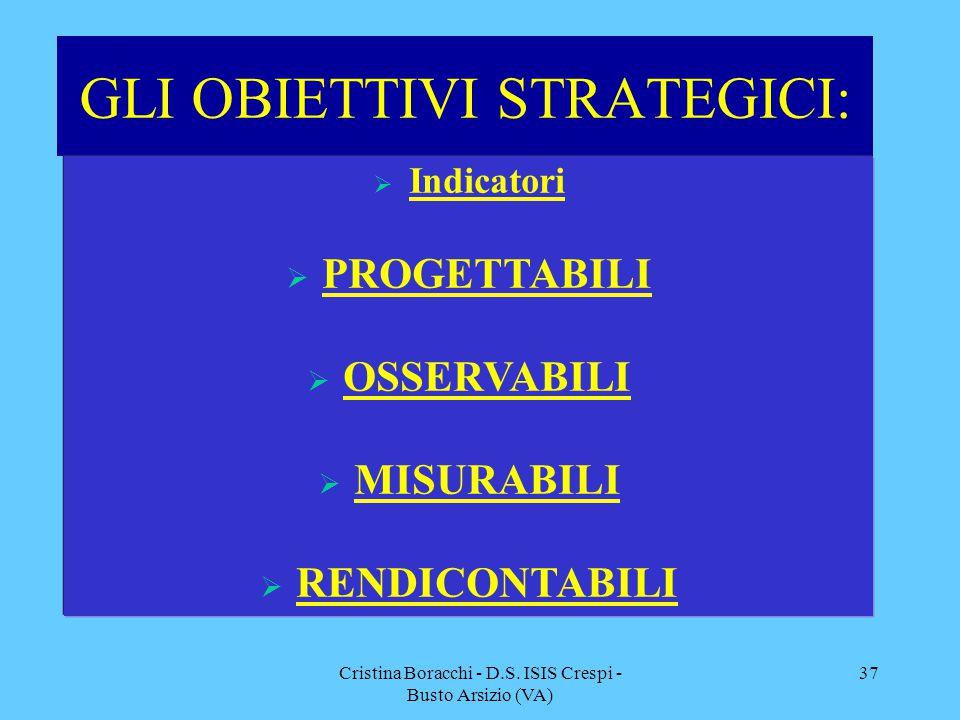 Cristina Boracchi - D.S. ISIS Crespi - Busto Arsizio (VA) 37 GLI OBIETTIVI STRATEGICI:  Indicatori  PROGETTABILI  OSSERVABILI  MISURABILI  RENDIC