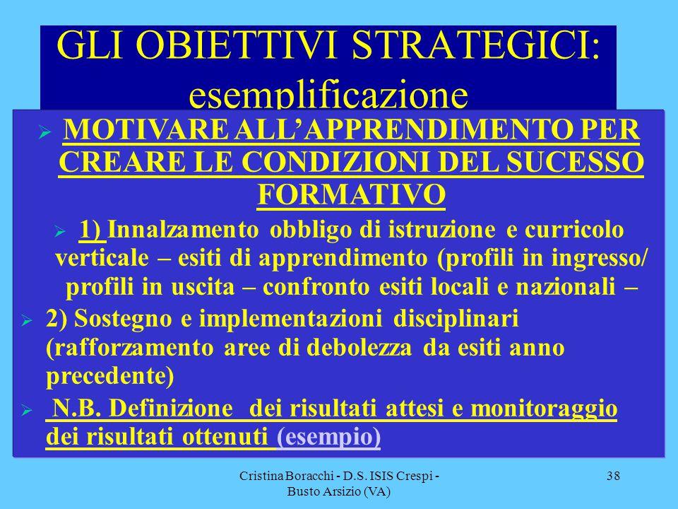 Cristina Boracchi - D.S. ISIS Crespi - Busto Arsizio (VA) 38 GLI OBIETTIVI STRATEGICI: esemplificazione  MOTIVARE ALL'APPRENDIMENTO PER CREARE LE CON