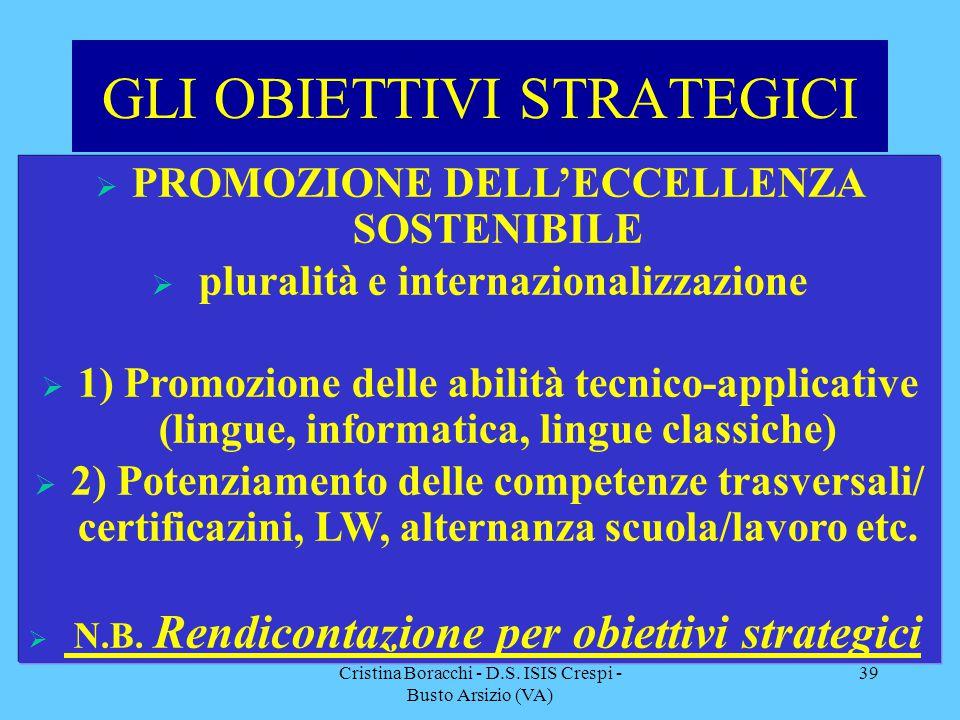 Cristina Boracchi - D.S. ISIS Crespi - Busto Arsizio (VA) 39 GLI OBIETTIVI STRATEGICI  PROMOZIONE DELL'ECCELLENZA SOSTENIBILE  pluralità e internazi