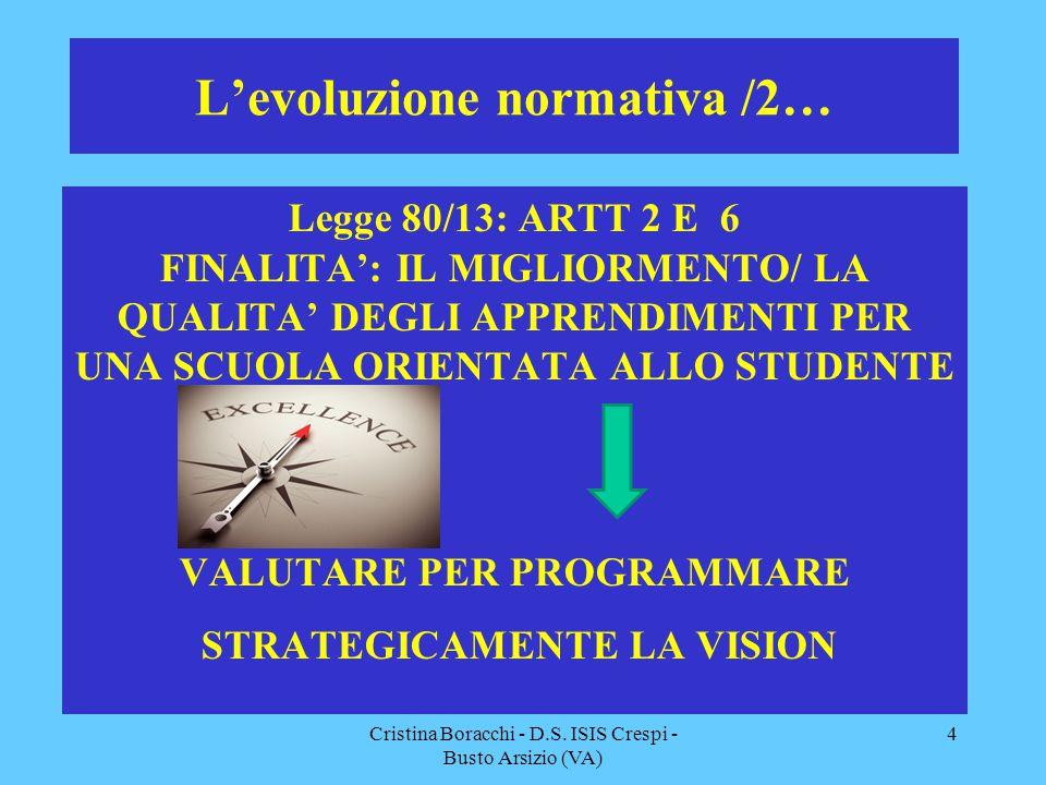 Cristina Boracchi - D.S. ISIS Crespi - Busto Arsizio (VA) 4 L'evoluzione normativa /2… Legge 80/13: ARTT 2 E 6 FINALITA': IL MIGLIORMENTO/ LA QUALITA'