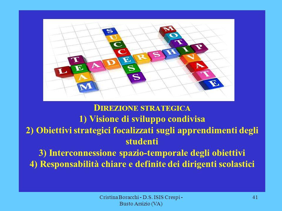 Cristina Boracchi - D.S. ISIS Crespi - Busto Arsizio (VA) 41 D IREZIONE STRATEGICA 1) Visione di sviluppo condivisa 2) Obiettivi strategici focalizzat