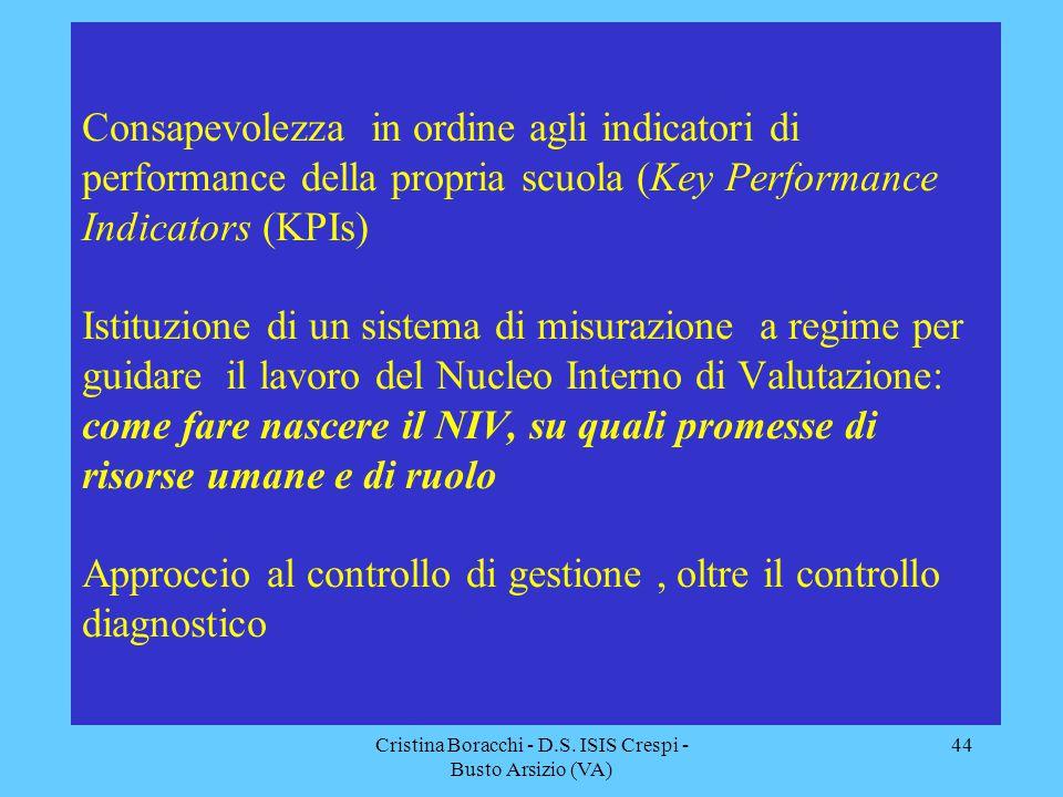Cristina Boracchi - D.S. ISIS Crespi - Busto Arsizio (VA) 44 Consapevolezza in ordine agli indicatori di performance della propria scuola (Key Perform