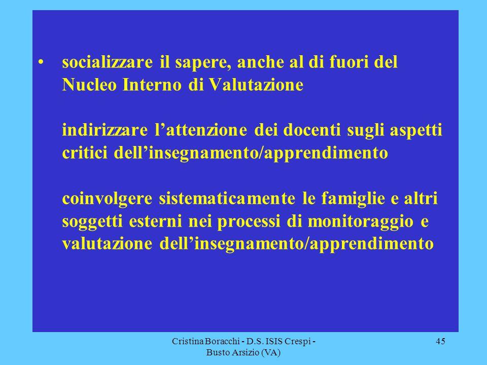 Cristina Boracchi - D.S. ISIS Crespi - Busto Arsizio (VA) 45 socializzare il sapere, anche al di fuori del Nucleo Interno di Valutazione indirizzare l