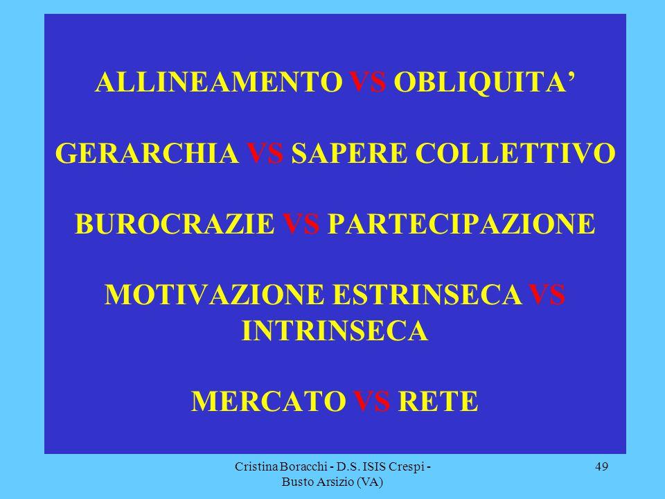 Cristina Boracchi - D.S. ISIS Crespi - Busto Arsizio (VA) 49 ALLINEAMENTO VS OBLIQUITA' GERARCHIA VS SAPERE COLLETTIVO BUROCRAZIE VS PARTECIPAZIONE MO