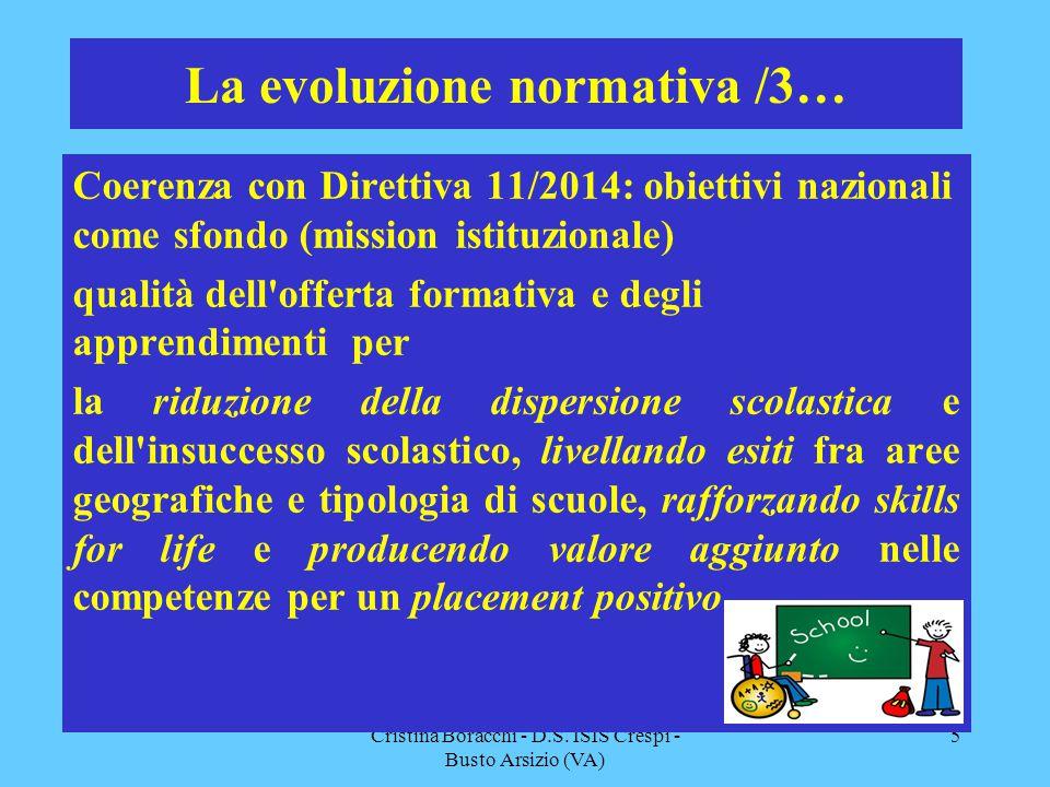 Cristina Boracchi - D.S. ISIS Crespi - Busto Arsizio (VA) 5 La evoluzione normativa /3… Coerenza con Direttiva 11/2014: obiettivi nazionali come sfond