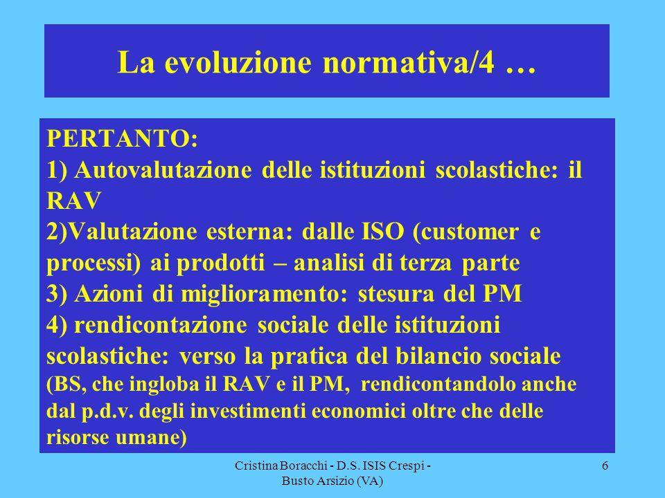 Cristina Boracchi - D.S. ISIS Crespi - Busto Arsizio (VA) 6 La evoluzione normativa/4 … PERTANTO: 1) Autovalutazione delle istituzioni scolastiche: il