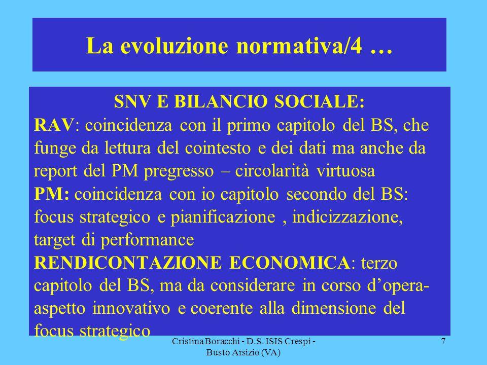 Cristina Boracchi - D.S. ISIS Crespi - Busto Arsizio (VA) 7 La evoluzione normativa/4 … SNV E BILANCIO SOCIALE: RAV: coincidenza con il primo capitolo