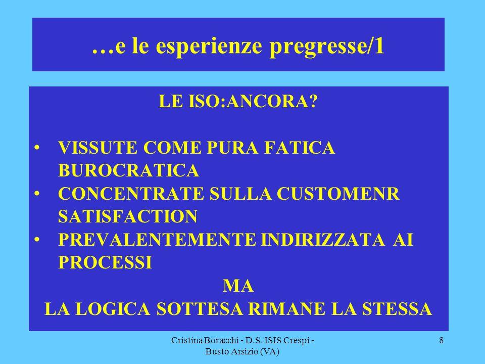 Cristina Boracchi - D.S. ISIS Crespi - Busto Arsizio (VA) 8 …e le esperienze pregresse/1 LE ISO:ANCORA? VISSUTE COME PURA FATICA BUROCRATICA CONCENTRA