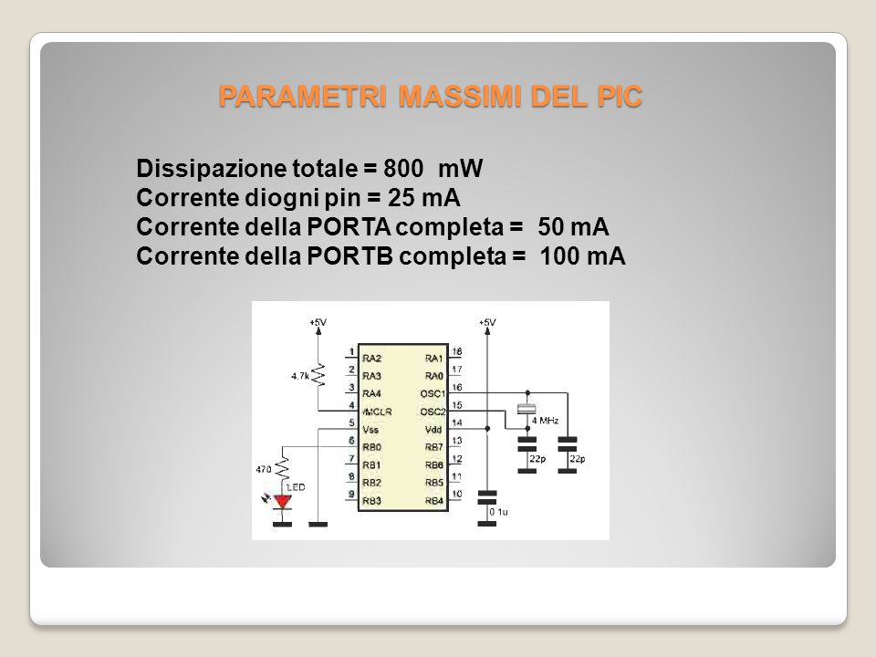 PARAMETRI MASSIMI DEL PIC Dissipazione totale = 800 mW Corrente diogni pin = 25 mA Corrente della PORTA completa = 50 mA Corrente della PORTB completa = 100 mA