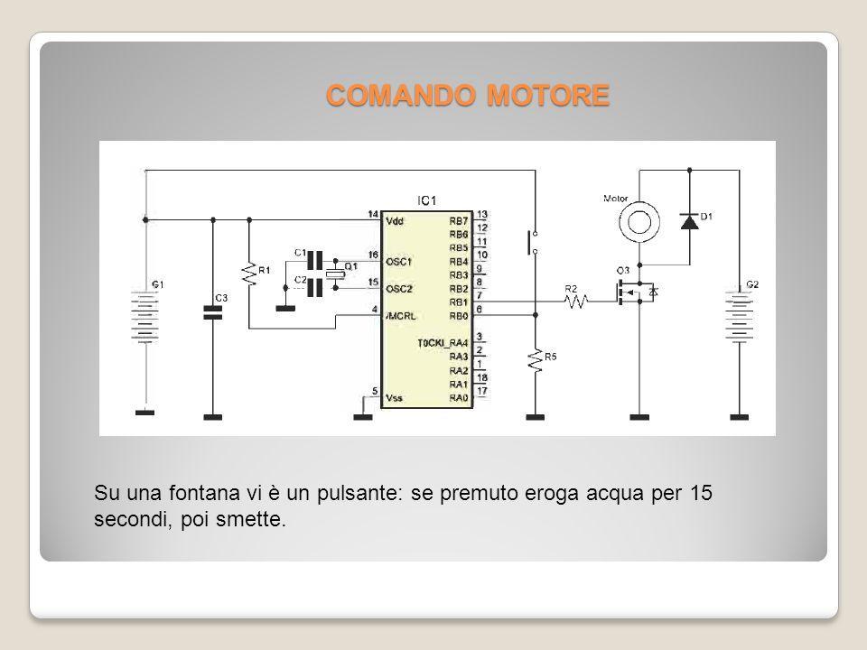 COMANDO MOTORE Su una fontana vi è un pulsante: se premuto eroga acqua per 15 secondi, poi smette.