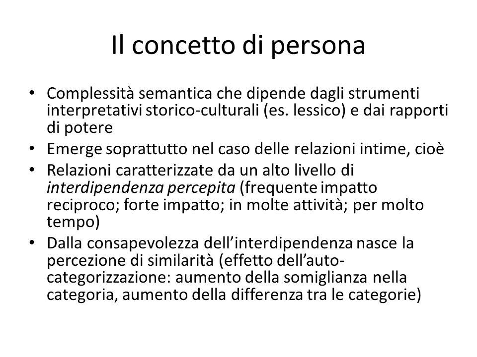 Il concetto di persona Complessità semantica che dipende dagli strumenti interpretativi storico-culturali (es. lessico) e dai rapporti di potere Emerg