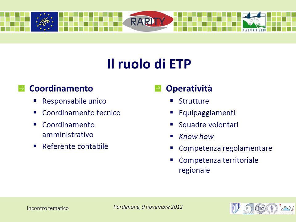 Incontro tematico Pordenone, 9 novembre 2012 Il ruolo di ETP Coordinamento  Responsabile unico  Coordinamento tecnico  Coordinamento amministrativo