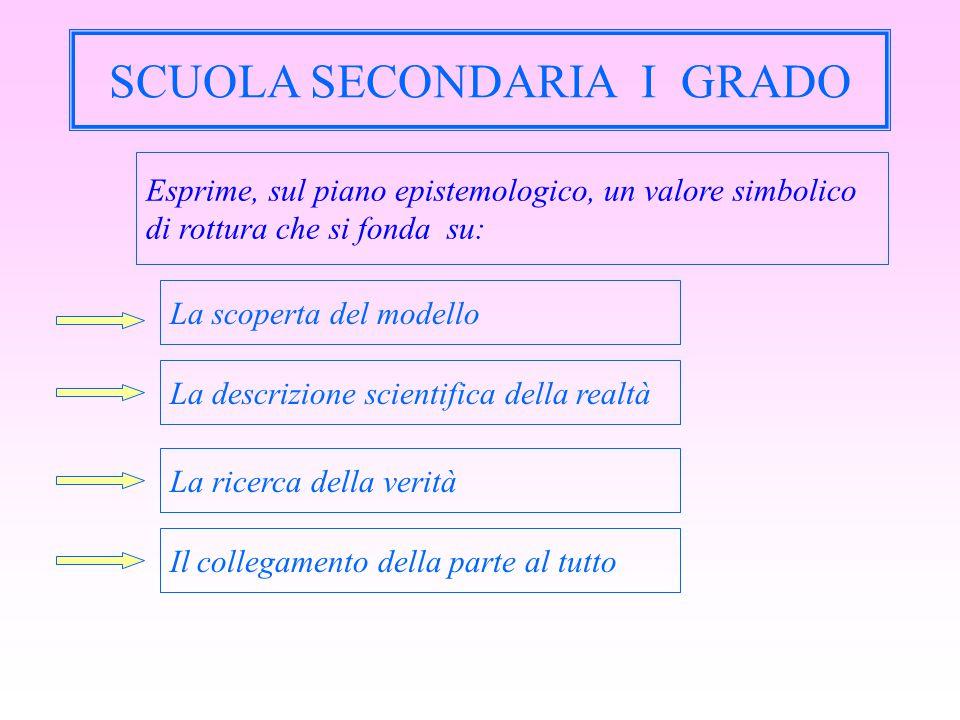 SCUOLA SECONDARIA I GRADO Esprime, sul piano epistemologico, un valore simbolico di rottura che si fonda su: La scoperta del modello La descrizione sc