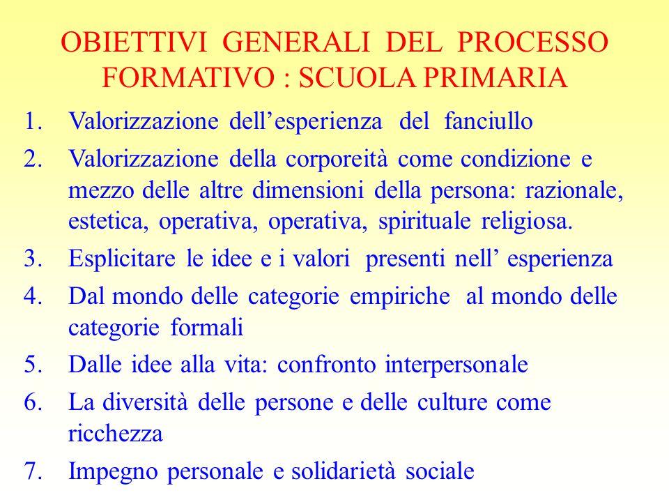 OBIETTIVI GENERALI DEL PROCESSO FORMATIVO : SCUOLA PRIMARIA 1.Valorizzazione dell'esperienza del fanciullo 2.Valorizzazione della corporeità come cond