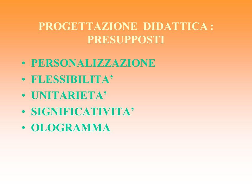 PROGETTAZIONE DIDATTICA : PRESUPPOSTI PERSONALIZZAZIONE FLESSIBILITA' UNITARIETA' SIGNIFICATIVITA' OLOGRAMMA